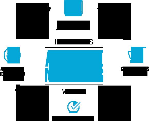 Affiliate Marketing infographic -Courtesy of Adgaem.com